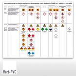Aushang - Gefahrstoffkennzeichnung am Arbeitsplatz Produktbild