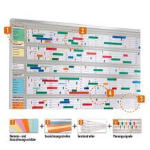 Planungs- und Zubehör-Set - für Einstecktafeln - System Visiplan