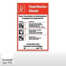 Aushang - Feuerlöscher-Einsatz für A-, B-, C-Löscher