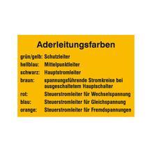 Aushang - Elektrotechnik - Aderleitungsfarben