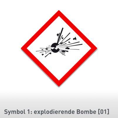GHS-Gefahrensymbol auf Rolle verschiedene Versionen (2,6 x 2,6)